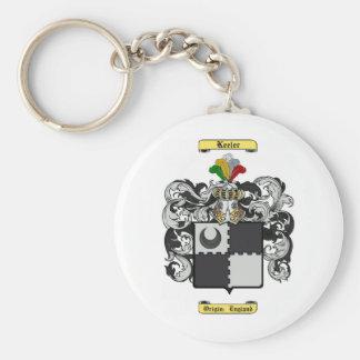 keeler basic round button key ring