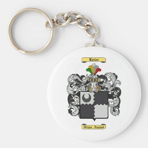 keeler keychains