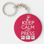 Keep Calm and press control Alt and delete funny