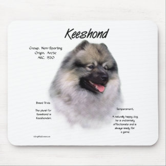 Keeshond History Design Mouse Pad