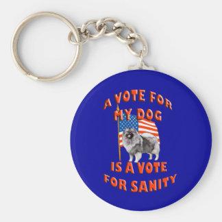 KEESHOND vote Key Chains