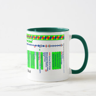 Kennet and Avon Canal Route Map (3 of 4) Mug