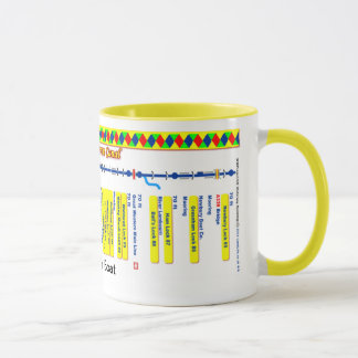 Kennet and Avon Canal Route Map (4 of 4) Mug