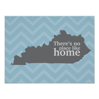 Kentucky There's No Place Like Home Poster