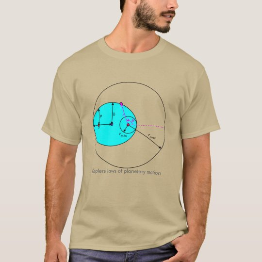 Keplers laws of planetary motion T-Shirt