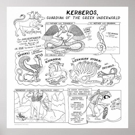 Kerberos / Cerberus Greek Myth Comix Poster