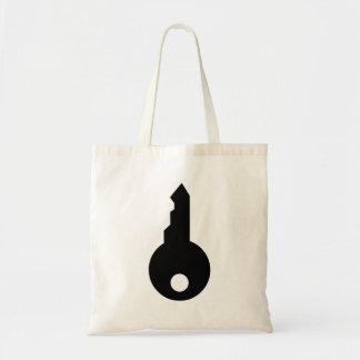 Key Bags