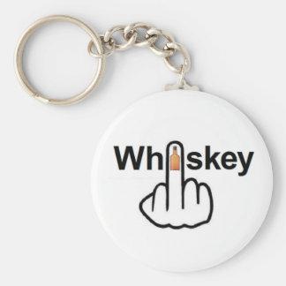 Key Chain Whiskey Flip