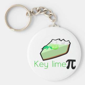 Key Lime Pie Key Ring