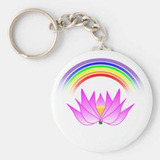 Keychain Rainbow & Lotus