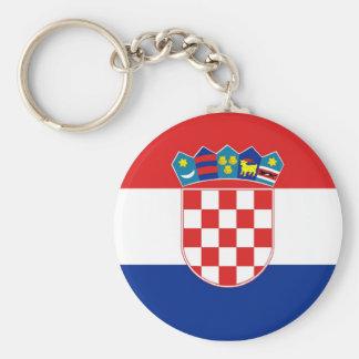 Keychain with Flag of Croatia