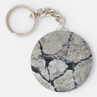 Keychains | Crack