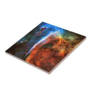 Keyhole Nebula and Digitus Impudicus Tile