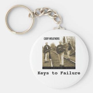 Keys to Failure Basic Round Button Key Ring