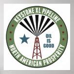 Keystone XL Pipeline Poster