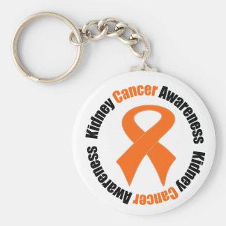Kidney Cancer Awareness Circular Ribbon Keychain