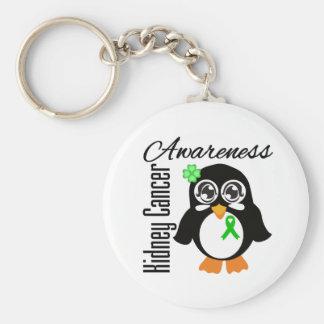 Kidney Cancer Awareness Penguin Key Chains