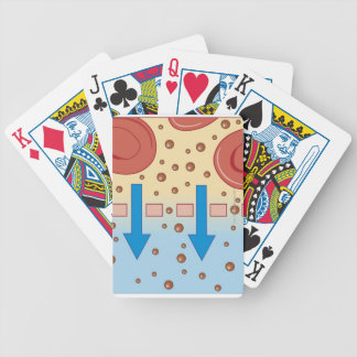 Kidney Dialysis Bicycle Playing Cards
