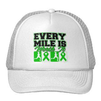 Kidney Disease Every Mile is Worth It Mesh Hat