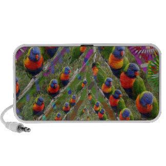 KIDS love Parrots Travelling Speaker