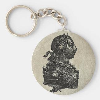 King George III Keychain