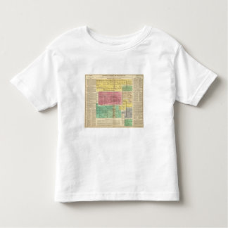 Kingdoms of Naples and Sicily Toddler T-Shirt