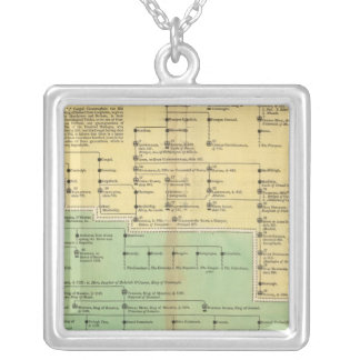 Kings of Ireland and Wales Silver Plated Necklace