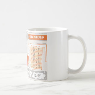 Kitchen Cheat Sheet Metric Conversion Mug