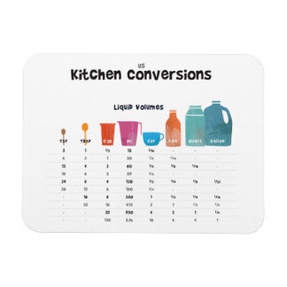 Kitchen Conversion Chart Magnet