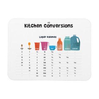 Kitchen Conversion Chart Rectangular Photo Magnet