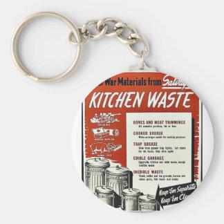 Kitchen Waste Keychains