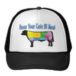 Know Your Cuts Of Meat Cap