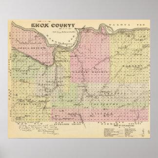 Knox County, Nebraska Poster