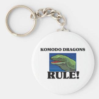 KOMODO DRAGONS Rule! Key Chains