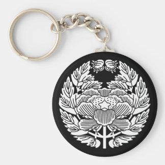 Konoe botan key ring