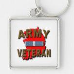 Korean+War Veteran Service Ribbon, ARMY Key Chains