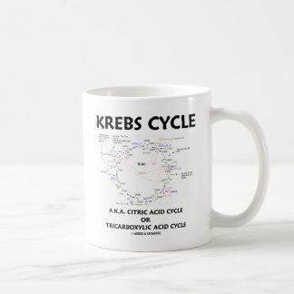Krebs Cycle A.K.A. Citric Acid Cycle Tricarboxylic Coffee Mug