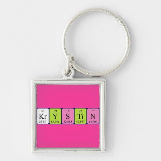 Krystin periodic table name keyring