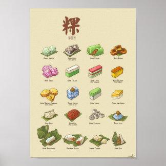 Kueh | 粿 I (A4) Posters