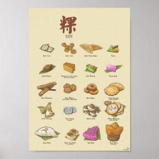 Kueh 粿 II A4 Poster