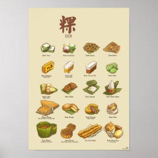 Kueh 粿 III A3 Posters