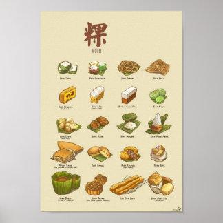 Kueh 粿 III A4 Poster