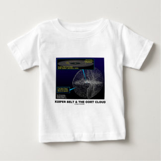 Kuiper Belt and The Oort Cloud (Astronomy) Baby T-Shirt