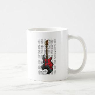 KuuMa Guitar 03 Basic White Mug