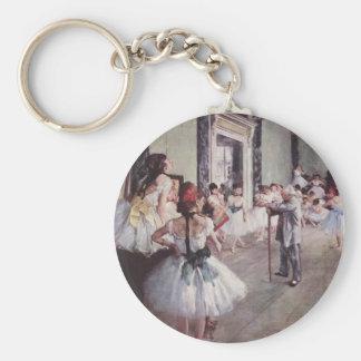 La classe de danse (The Dancing class)  Keychain