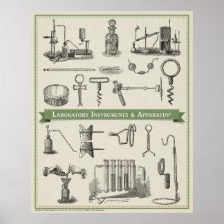 Laboratory Instruments & Apparatus 2 Poster