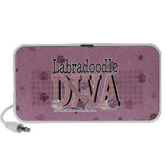 LabraDoodle DIVA Laptop Speakers