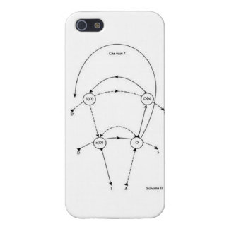 Lacanian Unconscious iPhone Case iPhone 5 Covers