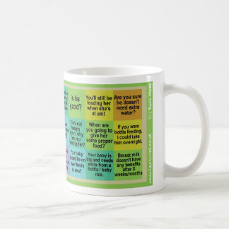 Lactivist Breastfeeding Bingo Mug
