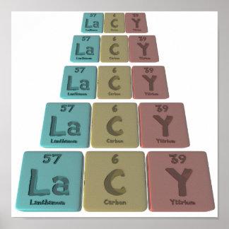 Lacy as Lanthanum Cerium Yttrium Posters